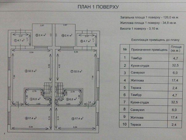 Фото 3 - Продам часть дома Ирпень, Украинская ул.