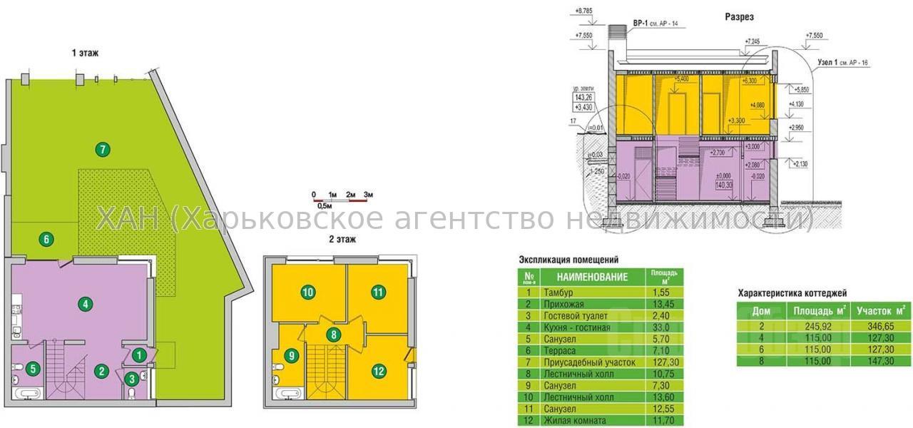 Продам дом Харьков, Новгородская ул. 3