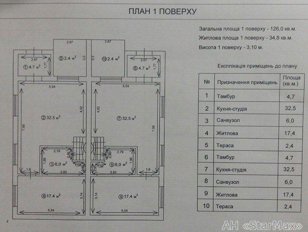 Продам часть дома Ирпень, Украинская ул. 3