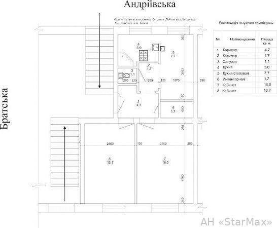Продам квартиру Киев, Братская ул. 5