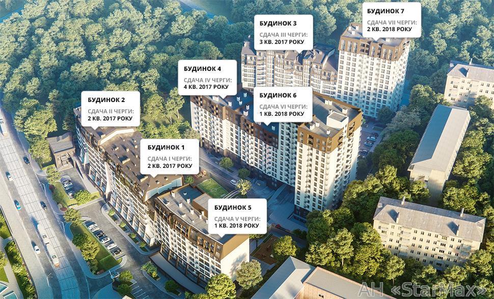 Фото 5 - Продам квартиру Киев, Глубочицкая ул.